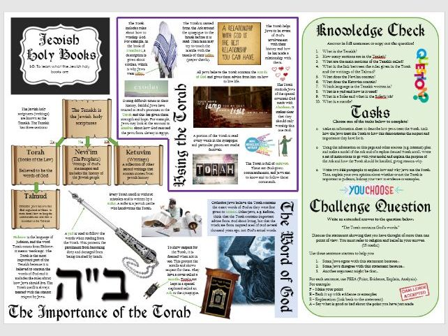 Judaism: Jewish Holy Books Task Mat
