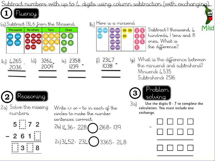 Subtraction - Subtracting 4 digit numbers using columnar Subtraction (with exchanging) lesson 1/2.