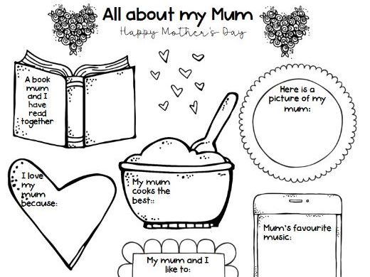 """Mother's Day Activity for Middle and High School """"All About Mom"""" Mum too!"""