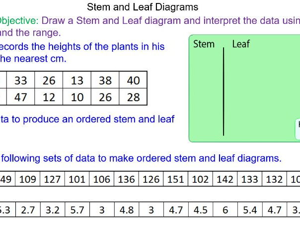KS3 Indices  Standard Form MEP Year 9  Unit 3 by CIMT