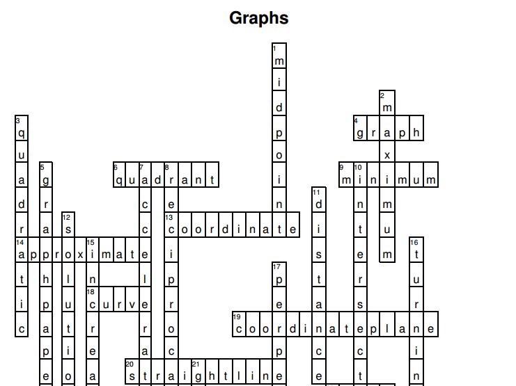 Graphs vocabulary crossword and word search