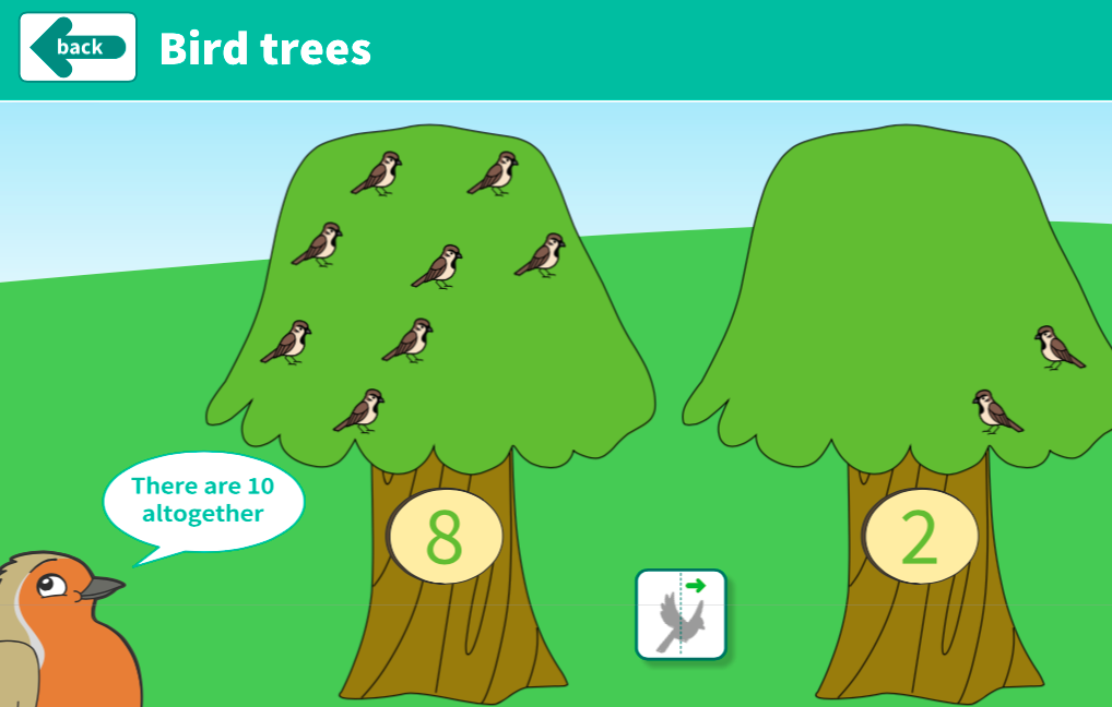 Number Bonds to 10 - Bird Trees Interactive Tool - KS1 Number