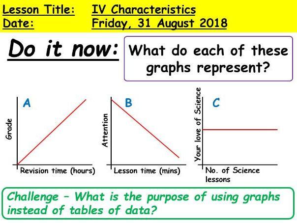 IV Characteristics