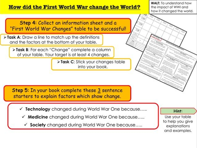 How did the First World War change the World?