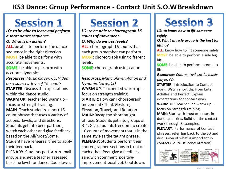 KS3 Dance Bundle