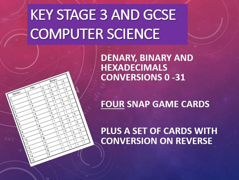 Binary, Have and Decimal conversion cards for variety of games