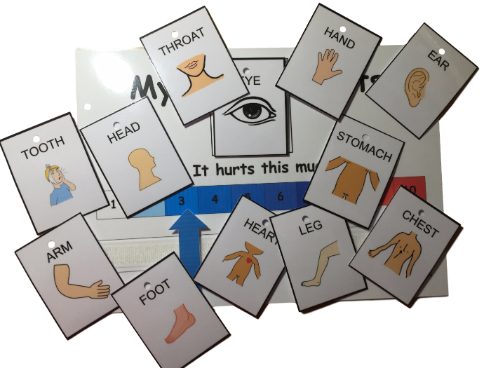 Pain chart for non verbal or struggling to communicate - I am unwell/My ? hurts