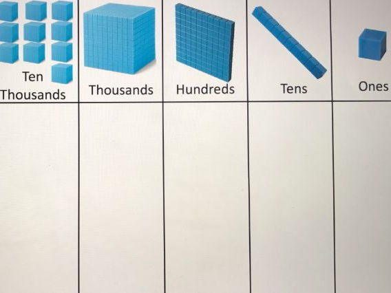 Visual BaseTen Place Value Grid