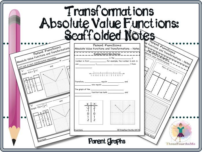 Transformations Absolute Value Functions: Scaffolded Notes