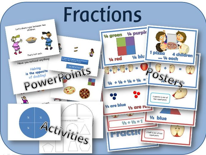 Year 1 Maths: Fractions lessons, activities and display pack