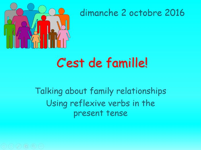 C'est de famille! Studio AQA GCSE Higher Module 1 Unit 2 activities
