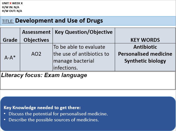 4.1 Development and Using Drugs (OCR AS)