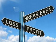 Break even and profit calculation