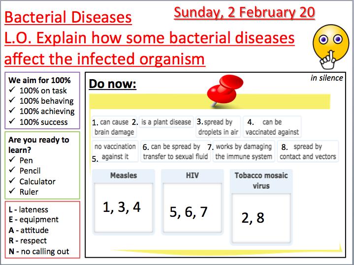 AQA B5.7 Bacterial diseases