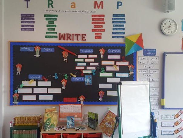 English Working Wall KS2