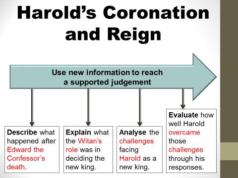 Harold Godwinson's coronation and reign (Anglo-Saxon and Norman GCSE 9-1)