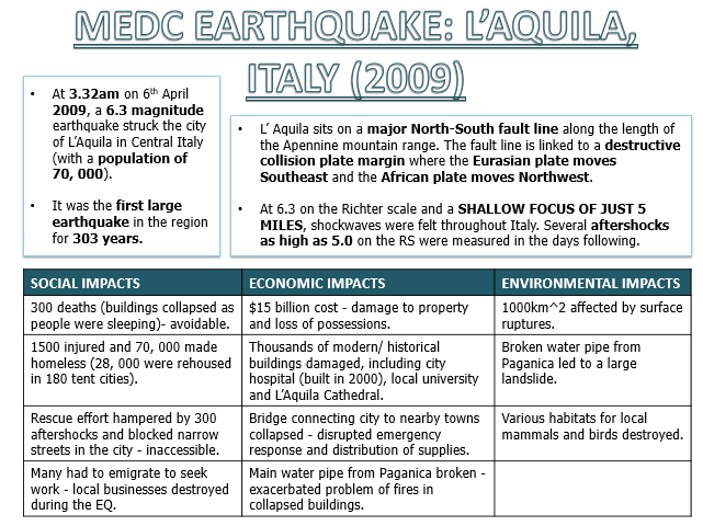 A-LEVEL GEOGRAPHY EARTHQUAKE CASE STUDIES