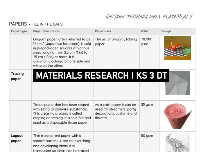 MATERIALS ResearchTask | Fill in the gaps | DT KS 3