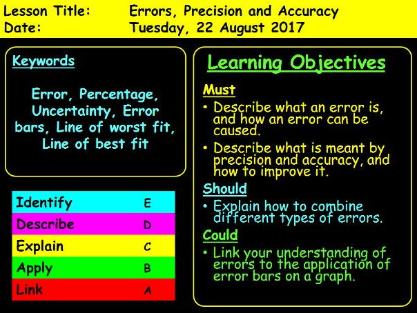 Errors, Precision and Accuracy