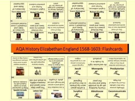 AQA GCSE 9-1 History Elizabethan England 1568-1603: Revision Flashcards
