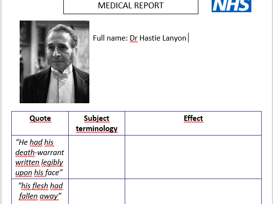 The Strange Case of Dr Jekyll & Hyde: The Incident of Dr Lanyon (chapter 6)