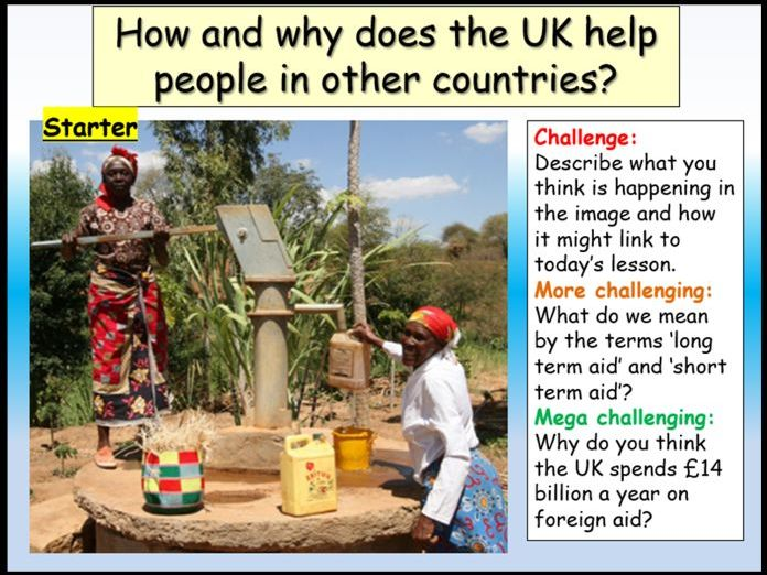 UK Foreign Aid - Human Rights
