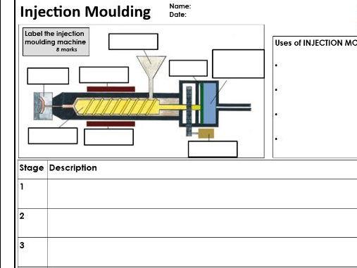 GCSE Product Design Homework work sheets set 1 inc. woods, metals, plastics, paper, injection mould