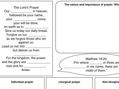 Eduqas Religious Studies Christianity Practices Component 2 Revision Grids