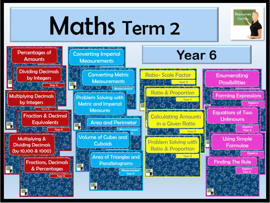 Maths Term 2 Year 6 BUNDLE