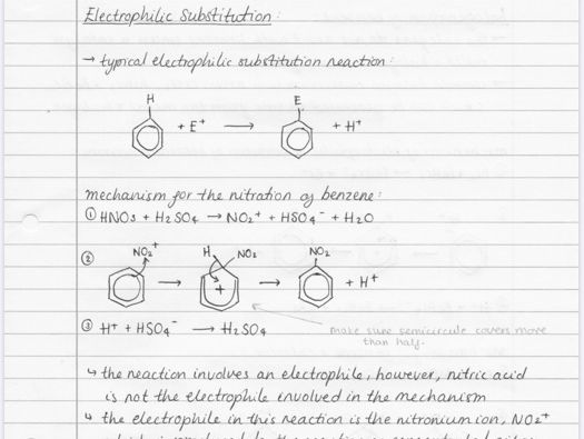 A-level Chemistry Mechanisms