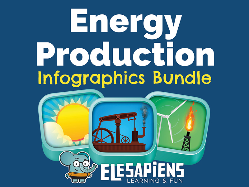 Energy Production Infographics