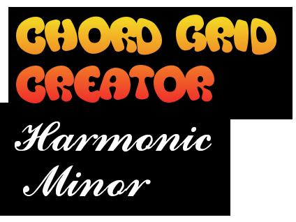 Chord Creation Grid - Harmonic Minor