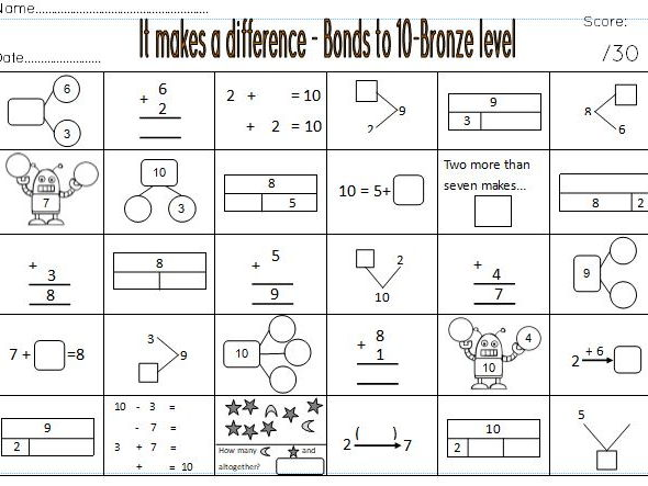 It Makes a Difference Number bonds to 5, 7, 10,12 and 15