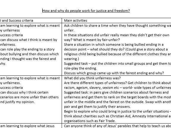 Year 5/6 RE unit - How and why do people work for justice and freedom