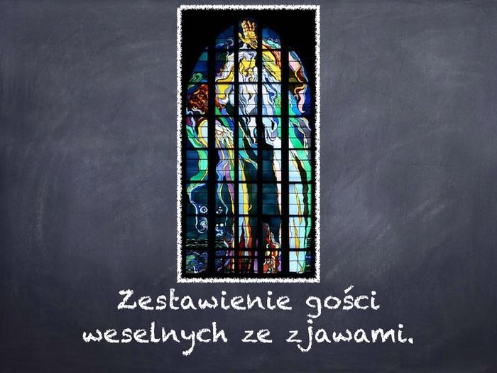 """A-level Polish Zestawienie Gości """"Wesela"""" ze zjawami."""