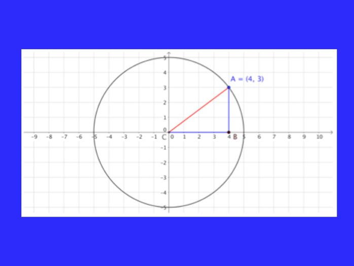 GCSE mathematics Higher Tier Equation of a circle, radius and tangent - plus exam style questions.