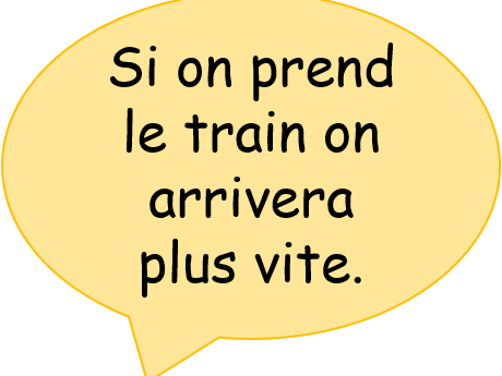 Complete lesson French GCSE si/quand phrases with future tense