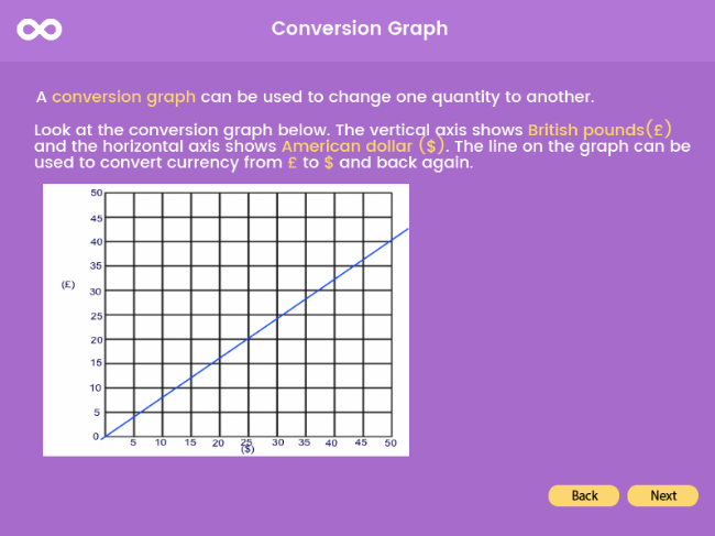 Conversion Graphs - Year 7, Key stage 3