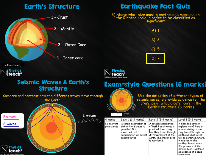 GCSE 9-1 AQA Physics 4.6 -Seismic Waves & Earthquakes