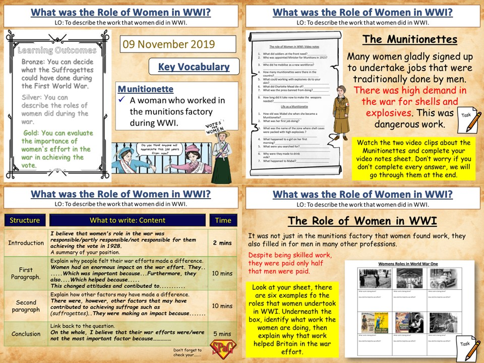 Women's Role in WWI