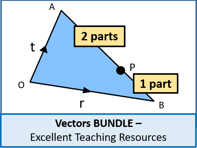 Geometry: Vectors BUNDLE (3 lessons) - perfect for GCSEs