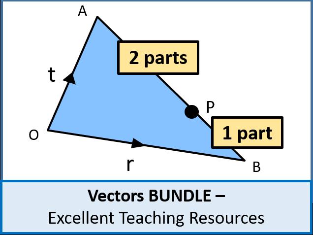 Geometry: Vectors BUNDLE (3 lessons) - perfect for GCSEs