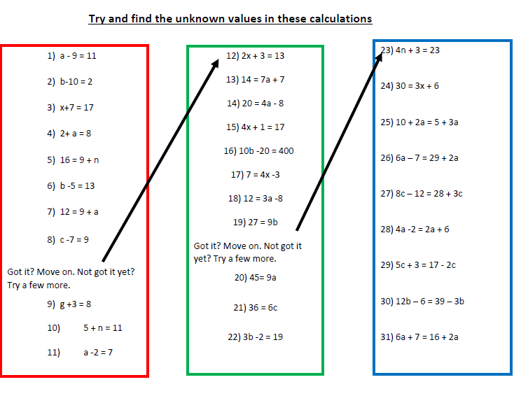 An Algebra Worksheet for Year 6   (1)