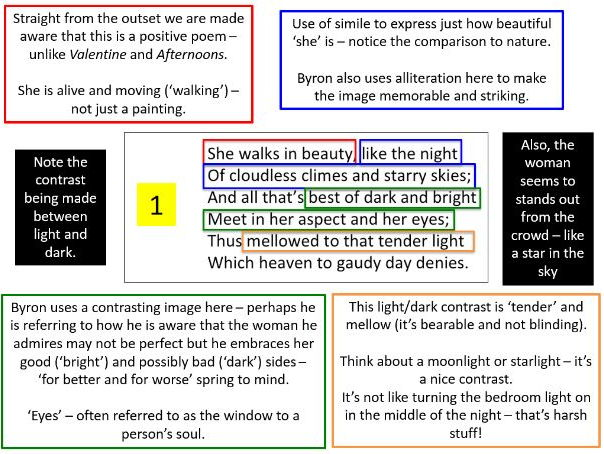 She Walks In Beauty (Lord Byron) Analysis and Task - GCSE English Literature (Eduqas)