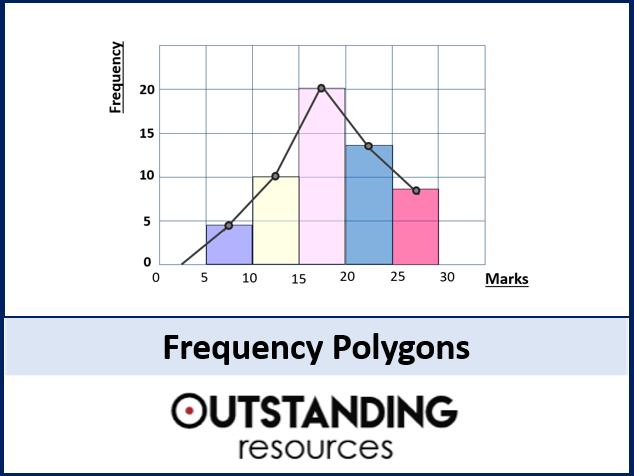 Frequency Polygons (+ Matching Activity + Worksheet)