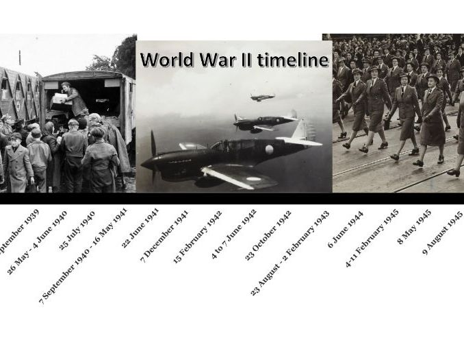 World War II Game Pack