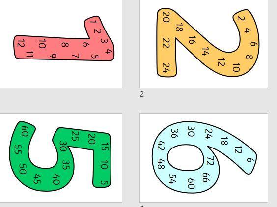 Rainbow Multiplication Numbers