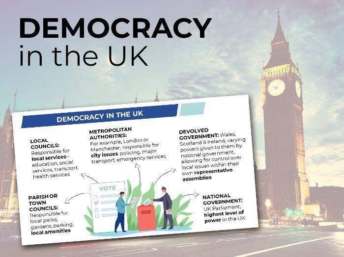 Democracy in the UK - Edexcel A Level Politics