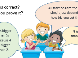 Year 3 Talk-time - Fractions Bundle includes Mastery, Reasoning and Problem Solving