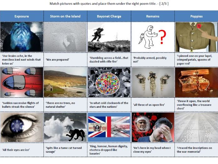 Match pictures with quotes -AQA Power and Conflict GCSE new specification English Literature